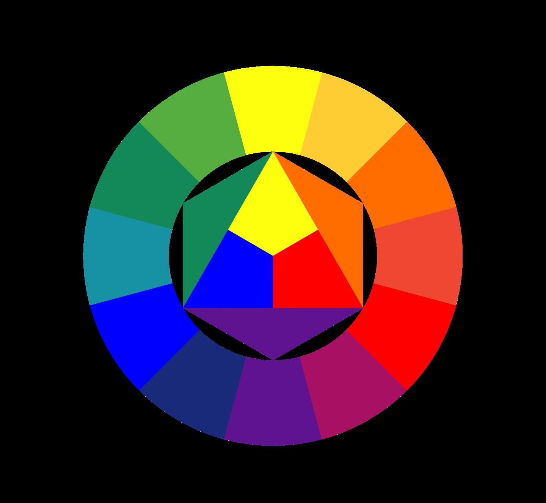 Основы дизайна - Цветовой круг