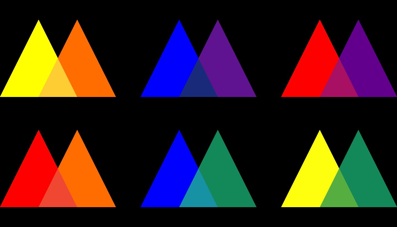 Основы дизайна - Третичные цвета